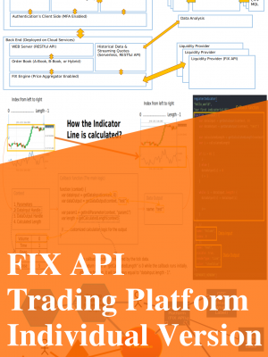 Fintechee provides a trading platform white label for institutions and a FIX API trading platform for individual traders